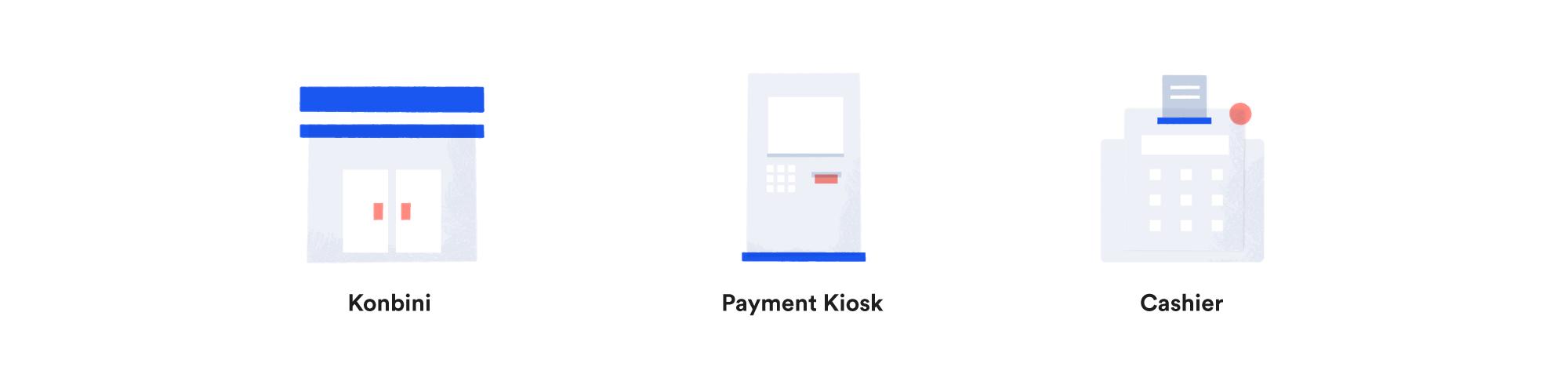 Convenience Store payment flow