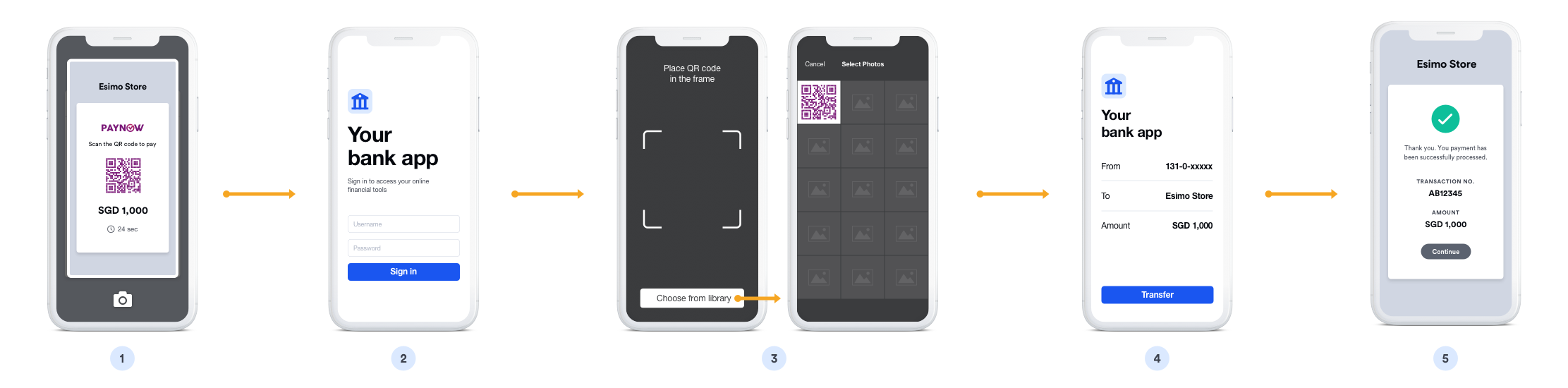 PayNow Mobile