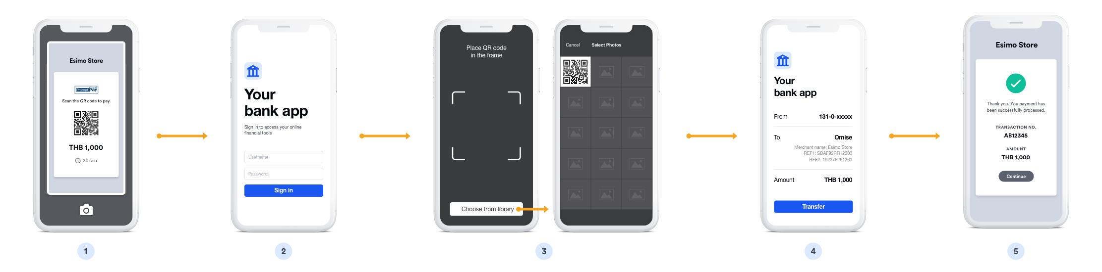 PromptPay Mobile